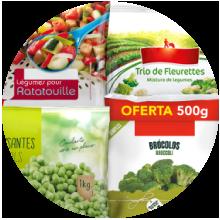 verduras congeladas marca de distribuidor